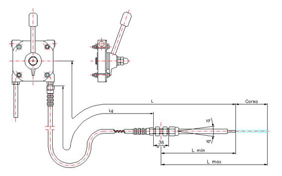 Teleflex Telecomandi Trasmissioni Flessibili Meccaniche